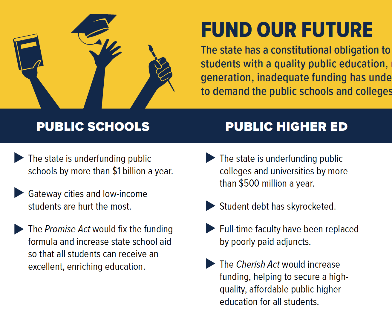 Take Action - Fund Our Future